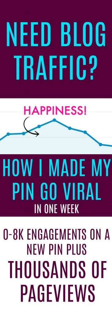 Learn how to leverage Pinterest for blog traffic. I made a pin go viral within one week of this blog traffic ebook. The traffic strategies are real. You can make money online as long as you know the right Pinterest strategies! Here is my review of Pinteresting Strategies.