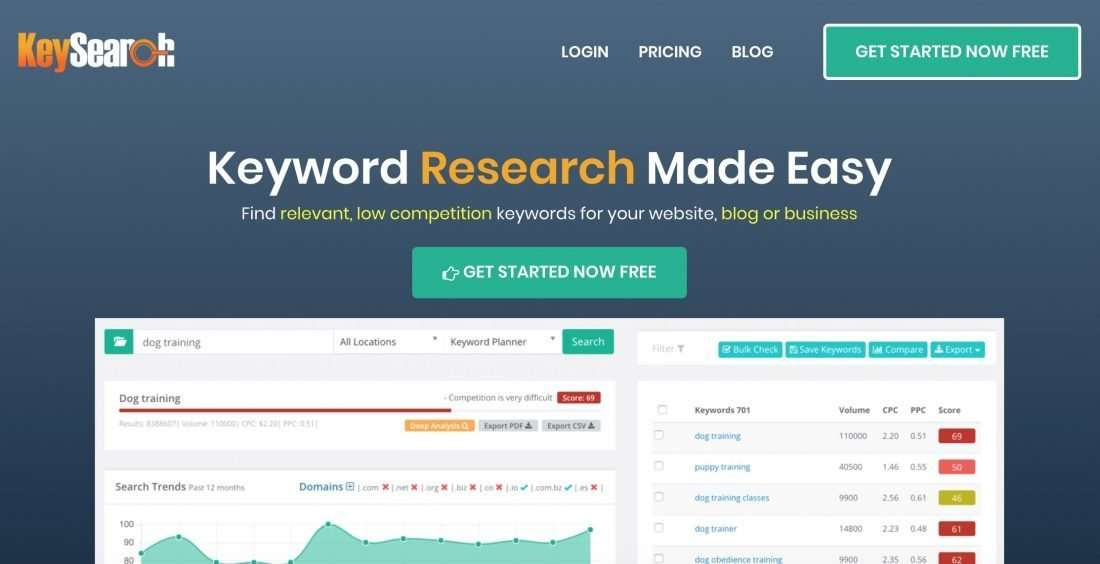 keyword research for fitness