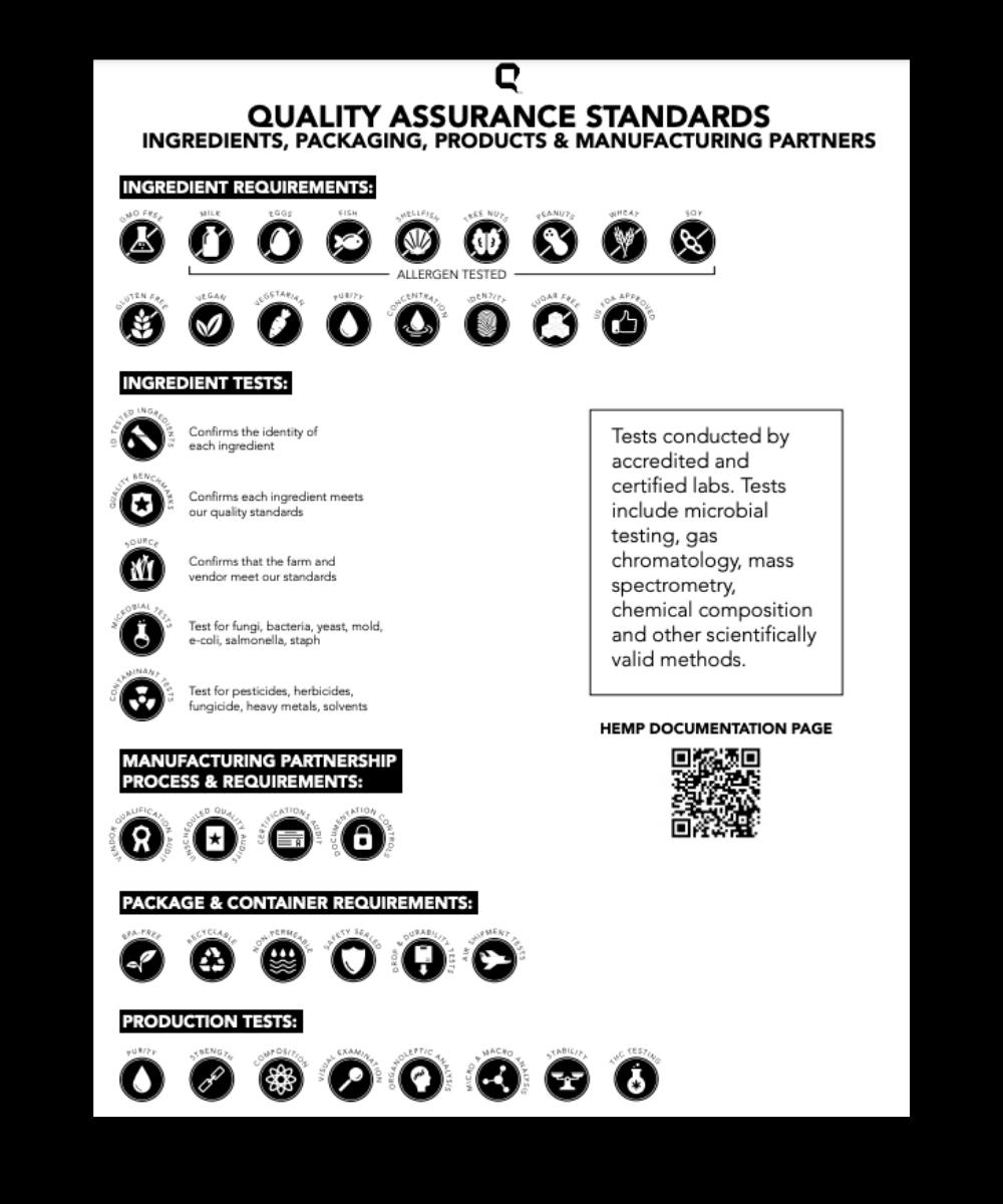 Q Sciences Product Quality